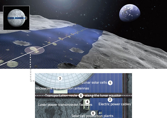 geekswipe_lunar_resource_2