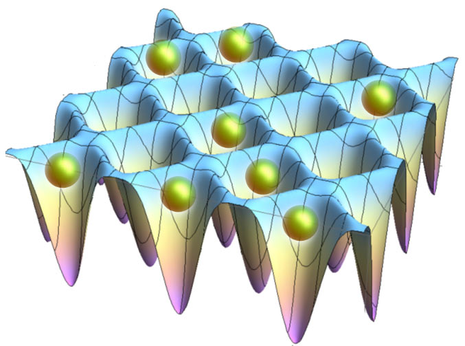 Schematic representation of optical lattice, a lattice formed by the interference of laser. Image courtesy - The University of Tokyo