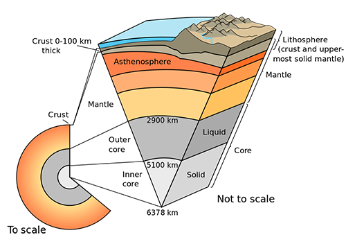 Earth Crust Cutaway - how deep can we drill on earth - Geekswipe